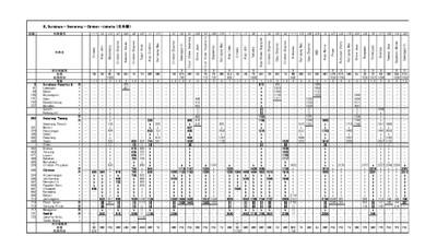 Java_rail201341001b_page_1_3