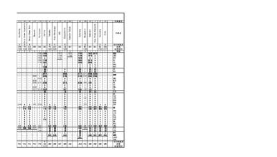 Java_rail201341001b_page_2_2
