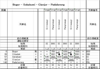 1404kaisiliwangipanrango_timetabled