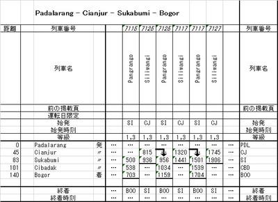 1404kaisiliwangipanrango_timetableu