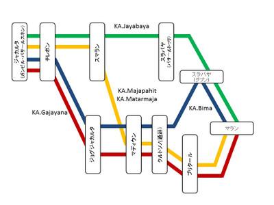 Jayabayaroute1a