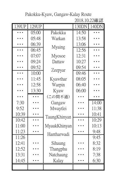 181022_kalaygangawkyawpakokku